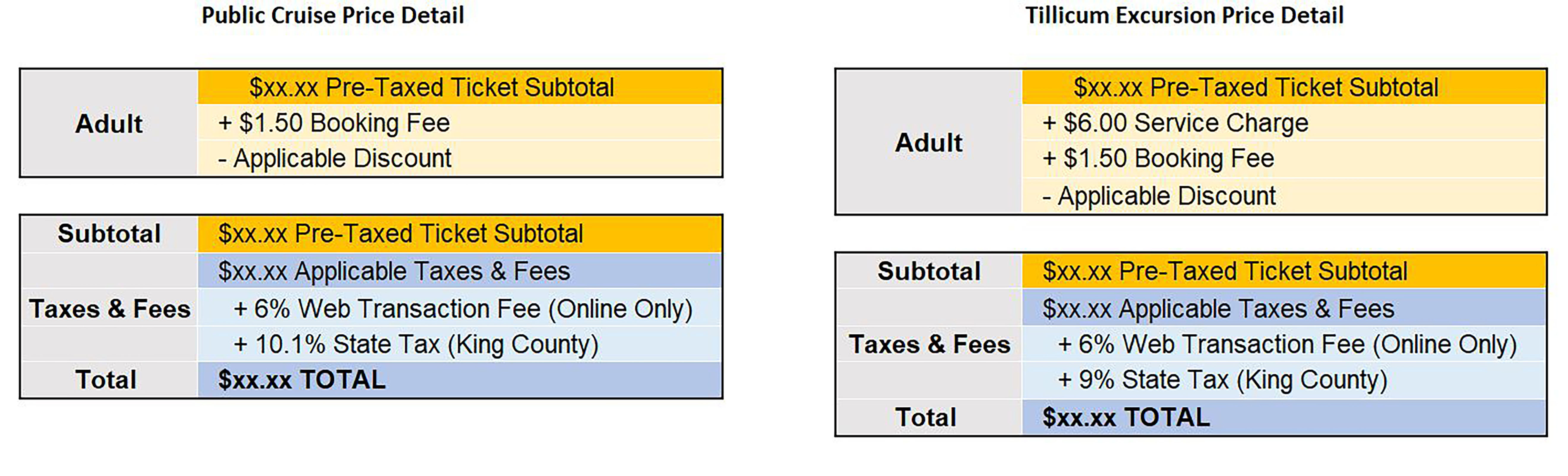 To make changes to service charges, cleaning fees and other additional services, follow the steps below: Go to the Property tab. You can make adjustments to the fees in the VAT/Tax/Charges section, then select Add property charge type (if this doesn't show up for your property, you can click on Policies within the same tab), then select.
