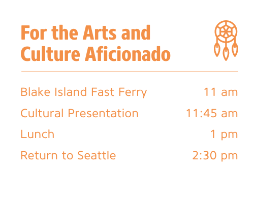 Itinerary description for Blake Island Fast Ferry